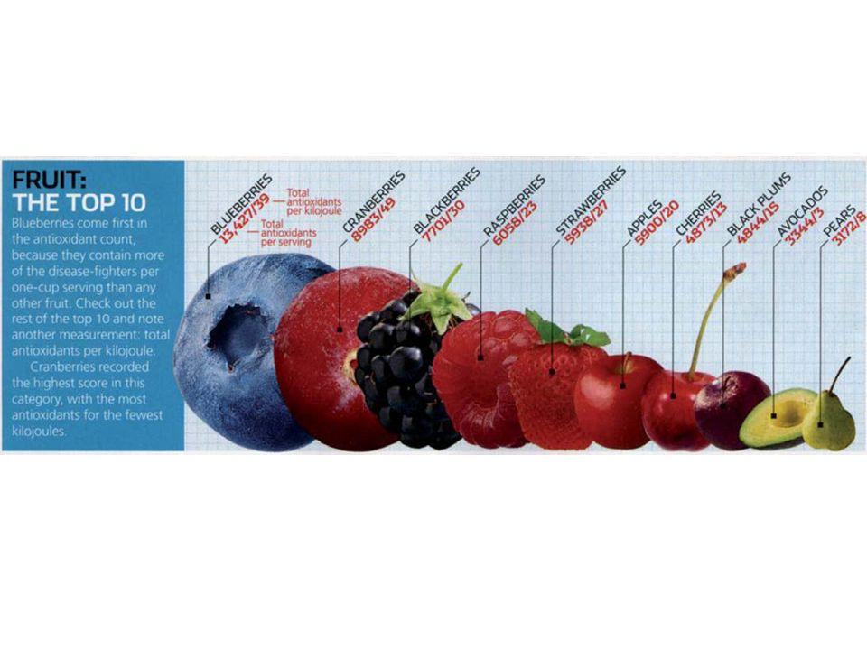 Composizione e valore nutrizionale LIPIDI: modestissimo nella frutta polposa e in quella farinosa fresca; maggiore è invece il contenuto nella frutta oleosa fresca (15-30 g/100g) e secca (50% nei pinoli fino a 70% nelle noci).