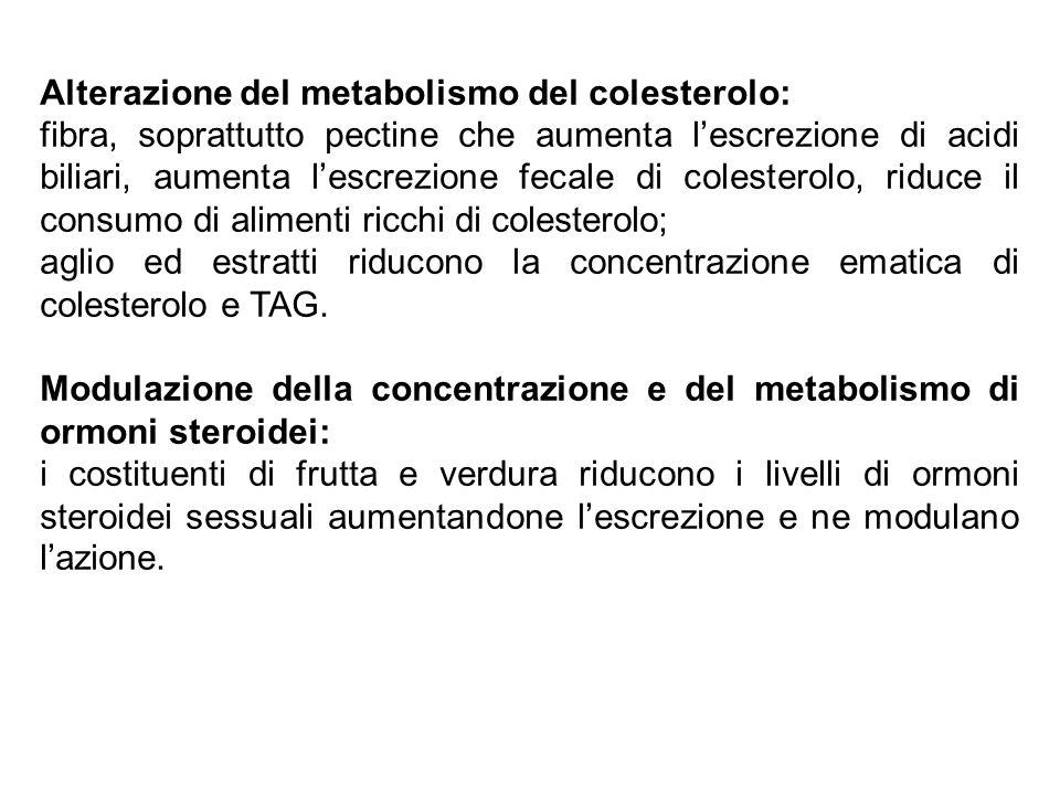 Alterazione del metabolismo del colesterolo: fibra, soprattutto pectine che aumenta l'escrezione di acidi biliari, aumenta l'escrezione fecale di cole