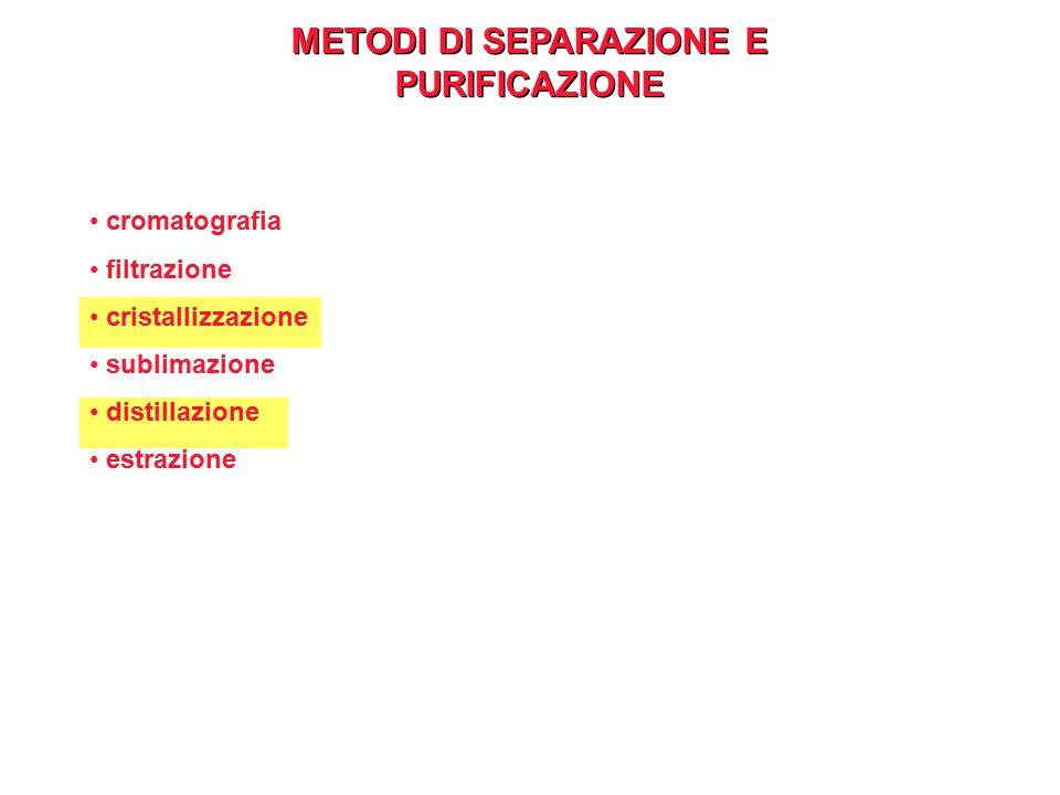 Colonna di frazionamento Distillazione frazionata Benzene (p.e.