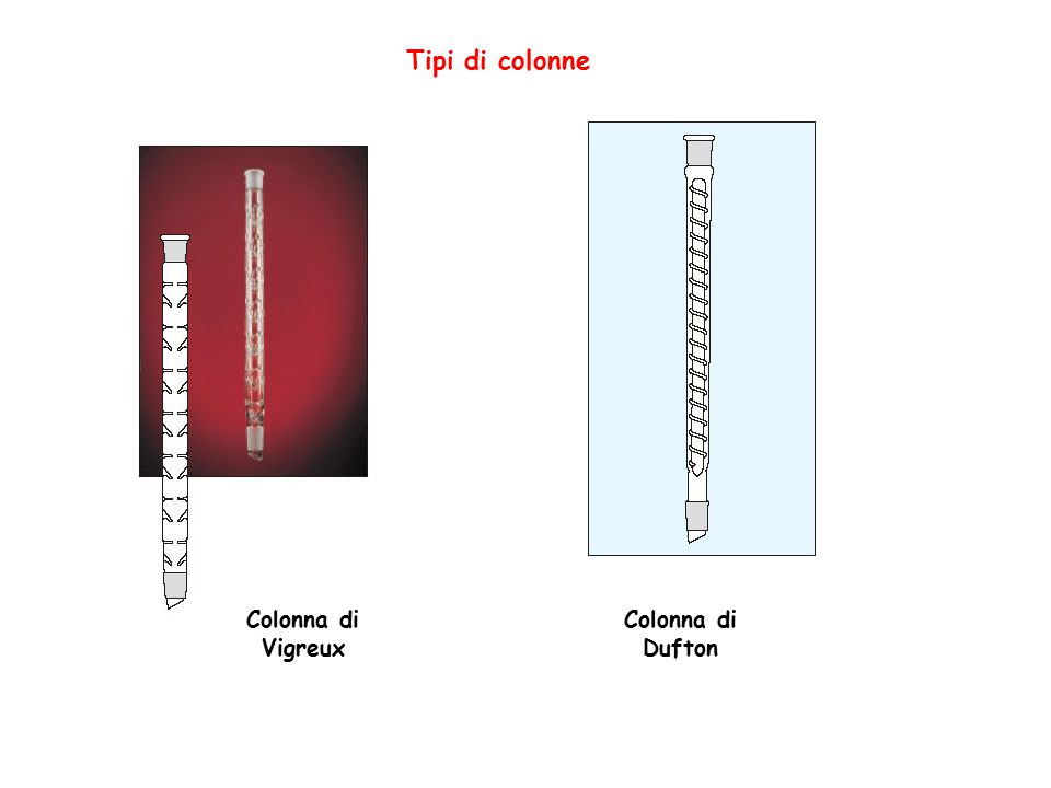 Tipi di colonne Colonna di Vigreux Colonna di Dufton