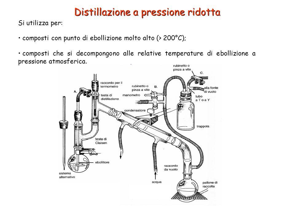 Si utilizza per: composti con punto di ebollizione molto alto (> 200°C); composti che si decompongono alle relative temperature di ebollizione a press