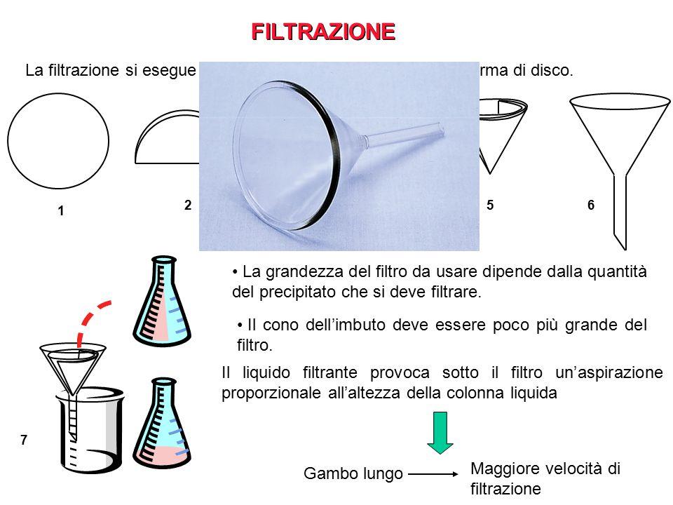 FILTRAZIONE La filtrazione si esegue con filtri di carta speciale porosa, a forma di disco. 1 2 6 7 La grandezza del filtro da usare dipende dalla qua
