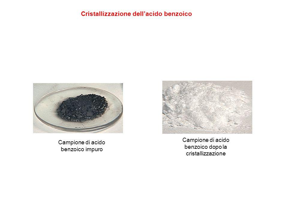 Campione di acido benzoico impuro Campione di acido benzoico dopo la cristallizzazione Cristallizzazione dell'acido benzoico