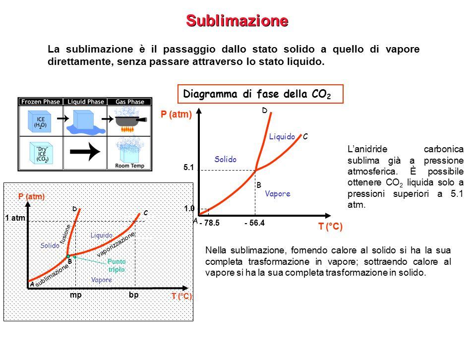 La sublimazione è il passaggio dallo stato solido a quello di vapore direttamente, senza passare attraverso lo stato liquido. Sublimazione Nella subli