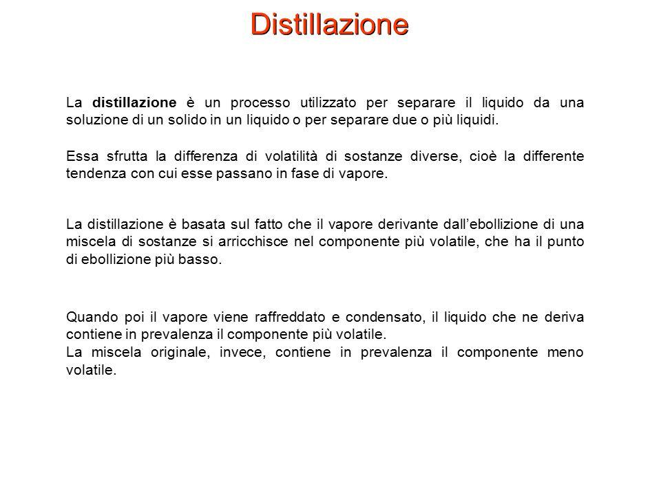Distillazione La distillazione è basata sul fatto che il vapore derivante dall'ebollizione di una miscela di sostanze si arricchisce nel componente pi