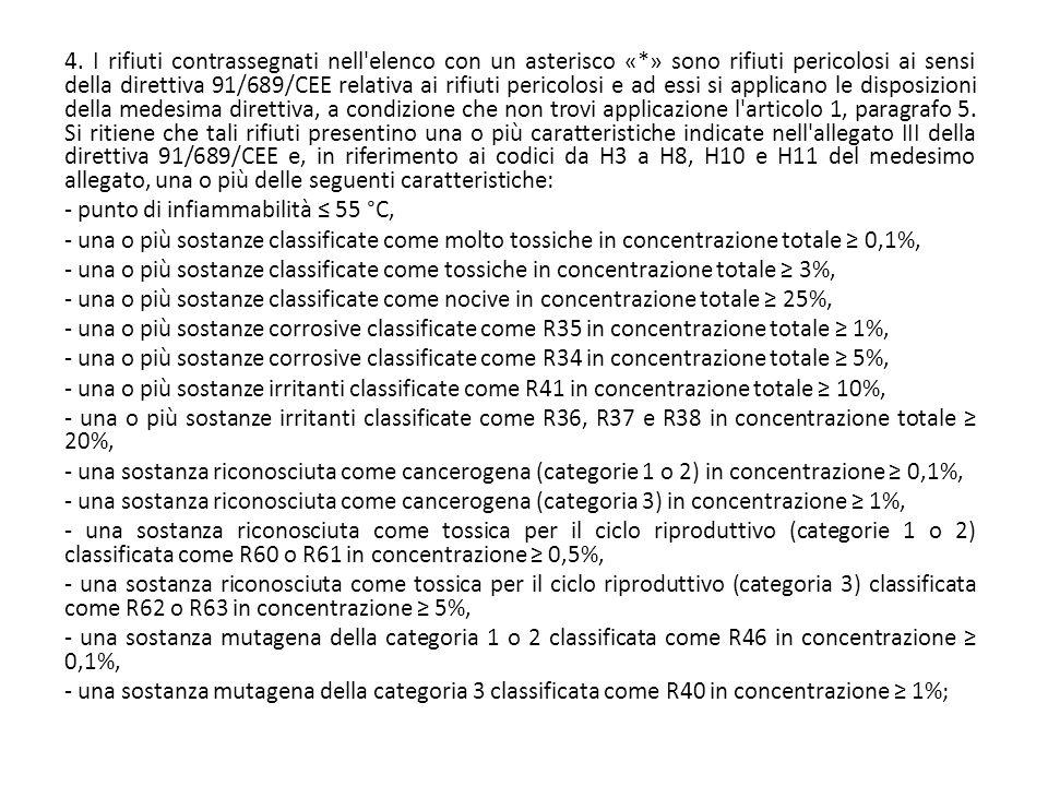 4. I rifiuti contrassegnati nell'elenco con un asterisco «*» sono rifiuti pericolosi ai sensi della direttiva 91/689/CEE relativa ai rifiuti pericolos