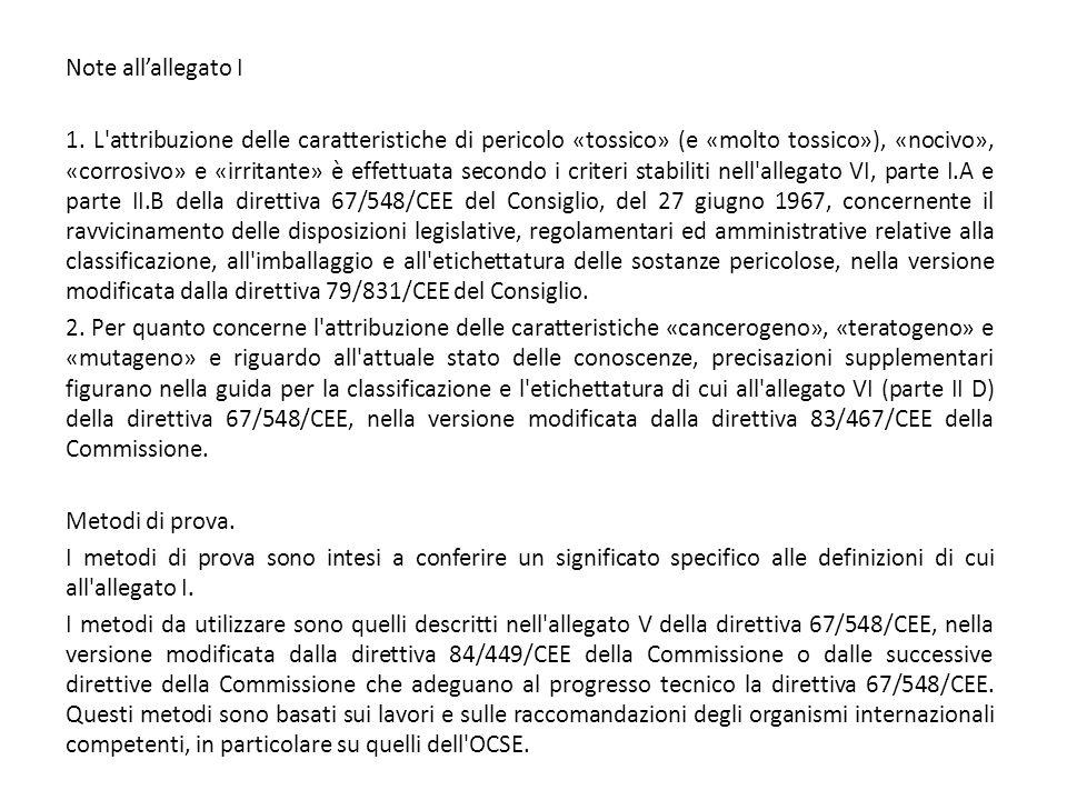 Tanto la Decisione n.2014/955/UE quanto il Regolamento n.