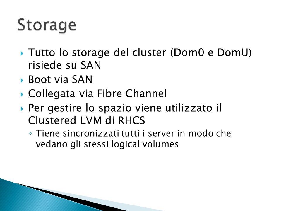  Tutto lo storage del cluster (Dom0 e DomU) risiede su SAN  Boot via SAN  Collegata via Fibre Channel  Per gestire lo spazio viene utilizzato il C