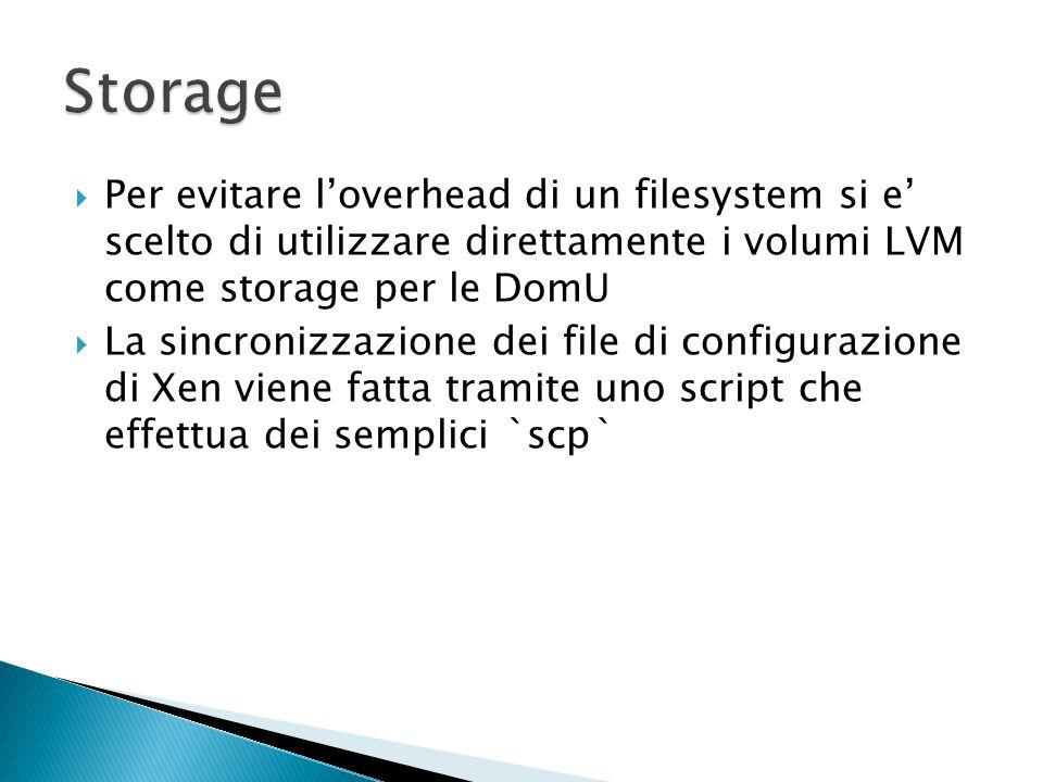  Per evitare l'overhead di un filesystem si e' scelto di utilizzare direttamente i volumi LVM come storage per le DomU  La sincronizzazione dei file
