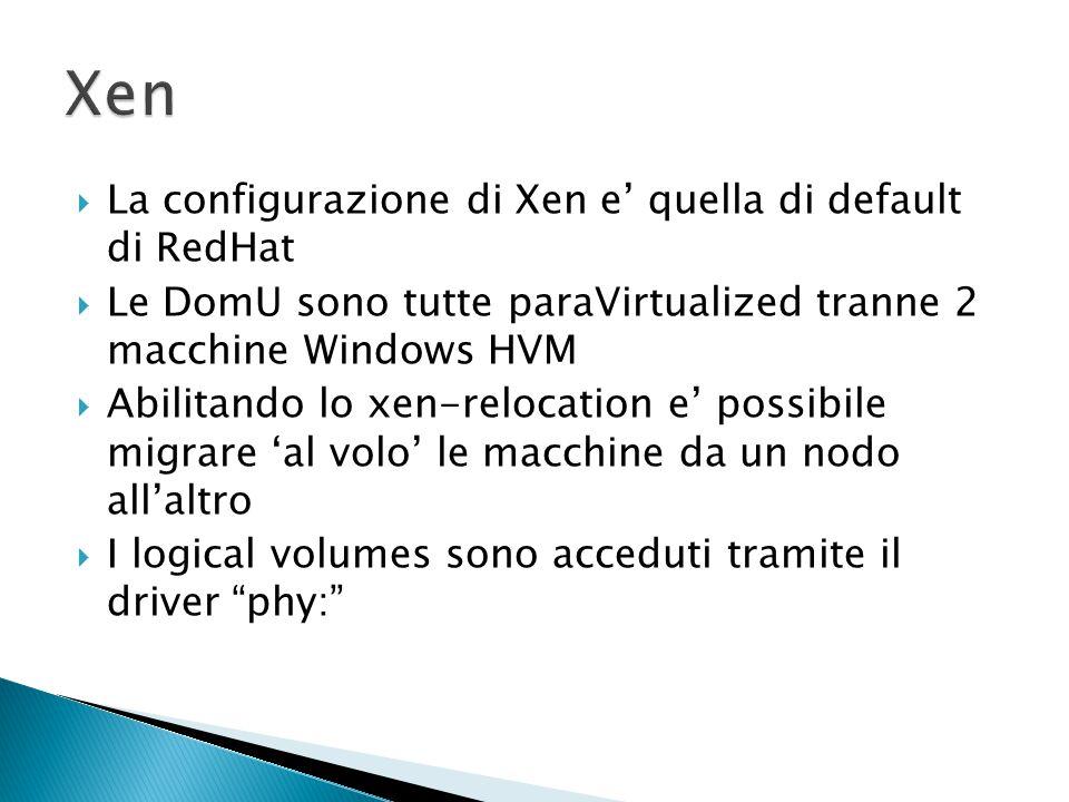  La configurazione di Xen e' quella di default di RedHat  Le DomU sono tutte paraVirtualized tranne 2 macchine Windows HVM  Abilitando lo xen-reloc