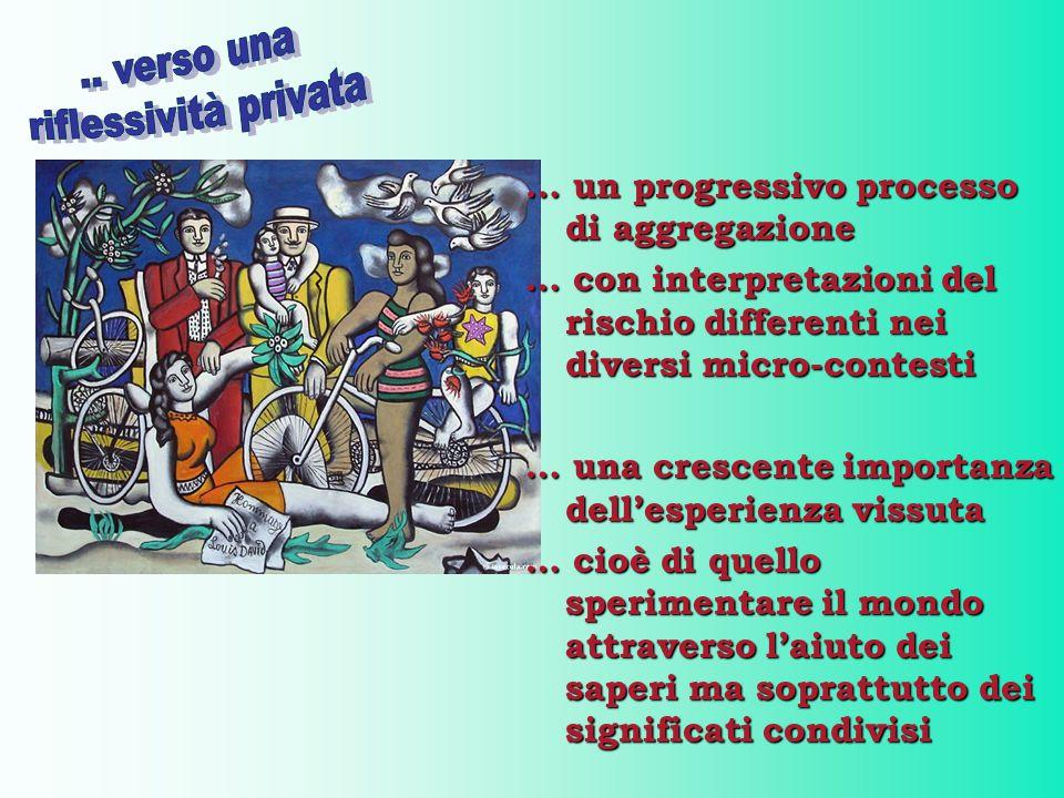 … un progressivo processo di aggregazione … con interpretazioni del rischio differenti nei diversi micro-contesti … una crescente importanza dell'esperienza vissuta … cioè di quello sperimentare il mondo attraverso l'aiuto dei saperi ma soprattutto dei significati condivisi
