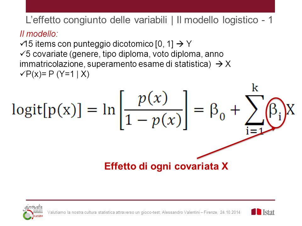 L'effetto congiunto delle variabili | Il modello logistico - 1 Valutiamo la nostra cultura statistica attraverso un gioco-test, Alessandro Valentini – Firenze, 24.10.2014 Il modello: 15 items con punteggio dicotomico [0, 1]  Y 5 covariate (genere, tipo diploma, voto diploma, anno immatricolazione, superamento esame di statistica)  X P(x)= P (Y=1 | X) Effetto di ogni covariata X