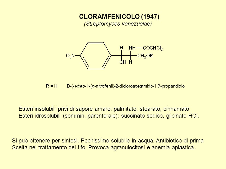 CLORAMFENICOLO (1947) (Streptomyces venezuelae) Si può ottenere per sintesi. Pochissimo solubile in acqua. Antibiotico di prima Scelta nel trattamento