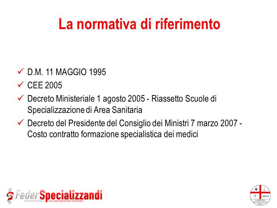 D.M. 11 MAGGIO 1995 CEE 2005 Decreto Ministeriale 1 agosto 2005 - Riassetto Scuole di Specializzazione di Area Sanitaria Decreto del Presidente del Co