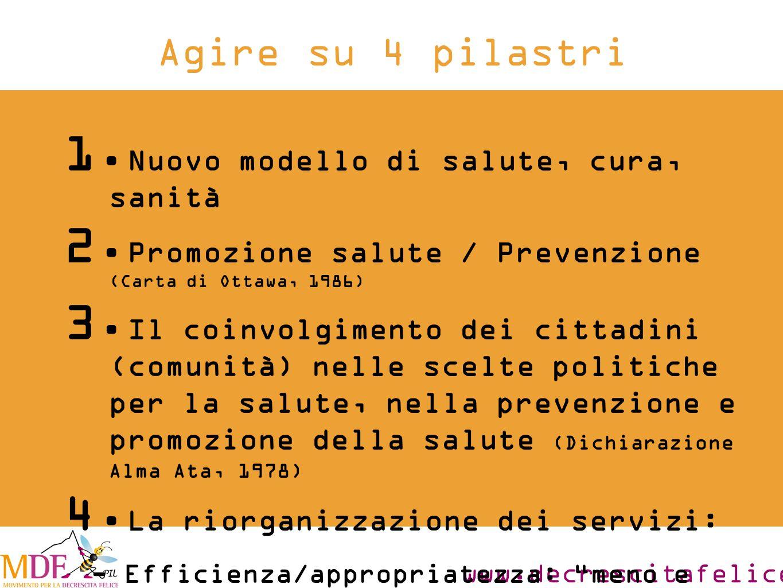 www.decrescitafelice.it Agire su 4 pilastri 1. Nuovo modello di salute, cura, sanità 2.