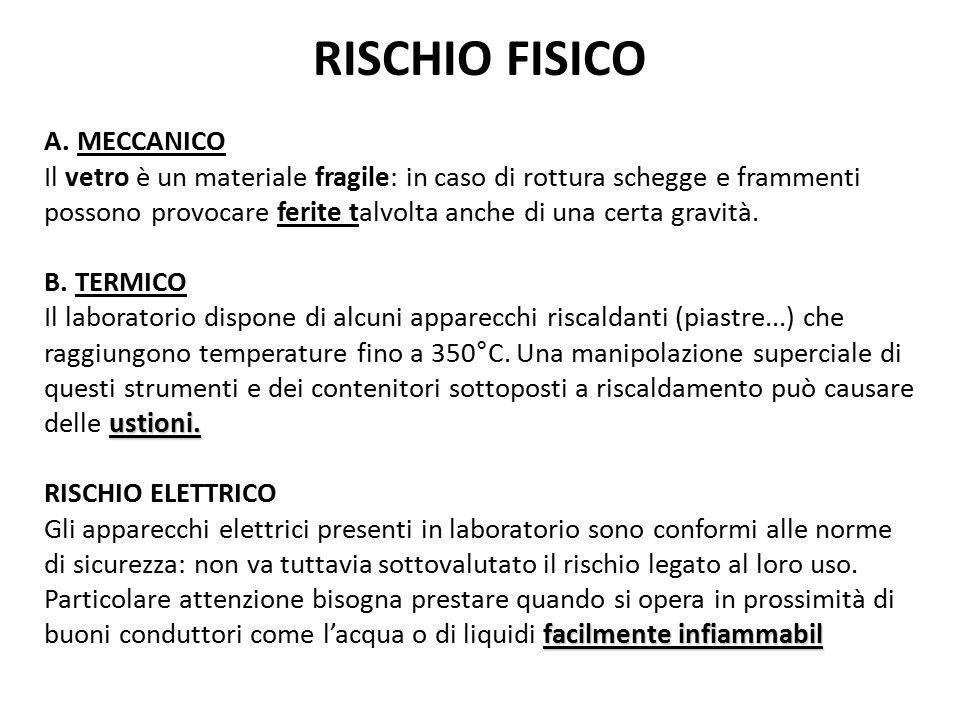 RISCHIO FISICO A. MECCANICO Il vetro è un materiale fragile: in caso di rottura schegge e frammenti possono provocare ferite talvolta anche di una cer