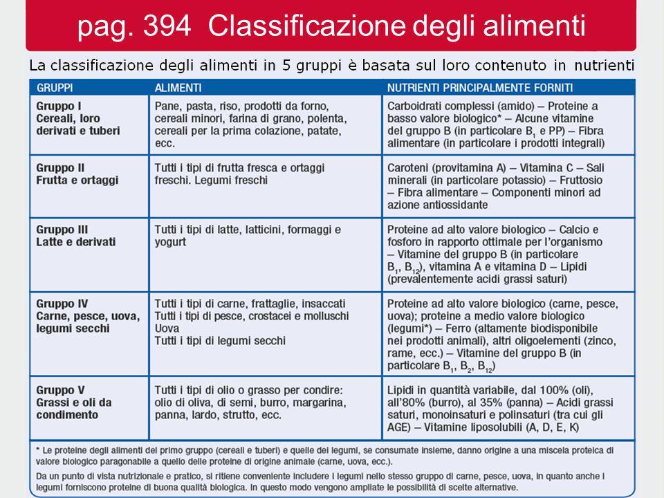 pag. 394 Classificazione degli alimenti