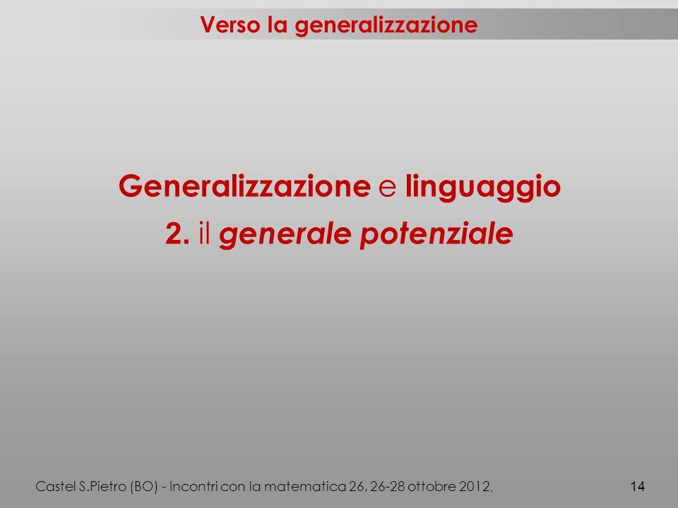 Verso la generalizzazione Generalizzazione e linguaggio 2.