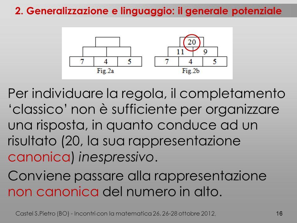 Per individuare la regola, il completamento 'classico' non è sufficiente per organizzare una risposta, in quanto conduce ad un risultato (20, la sua rappresentazione canonica) inespressivo.