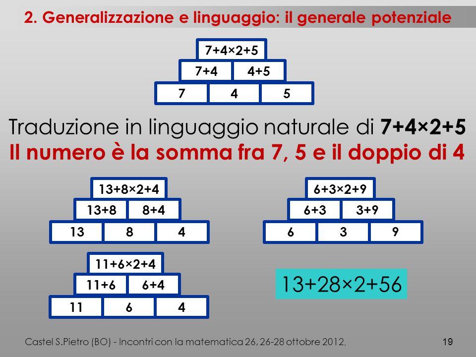 Traduzione in linguaggio naturale di 7+4×2+5 Il numero è la somma fra 7, 5 e il doppio di 4 Castel S.Pietro (BO) - Incontri con la matematica 26, 26-28 ottobre 2012, 19 2.