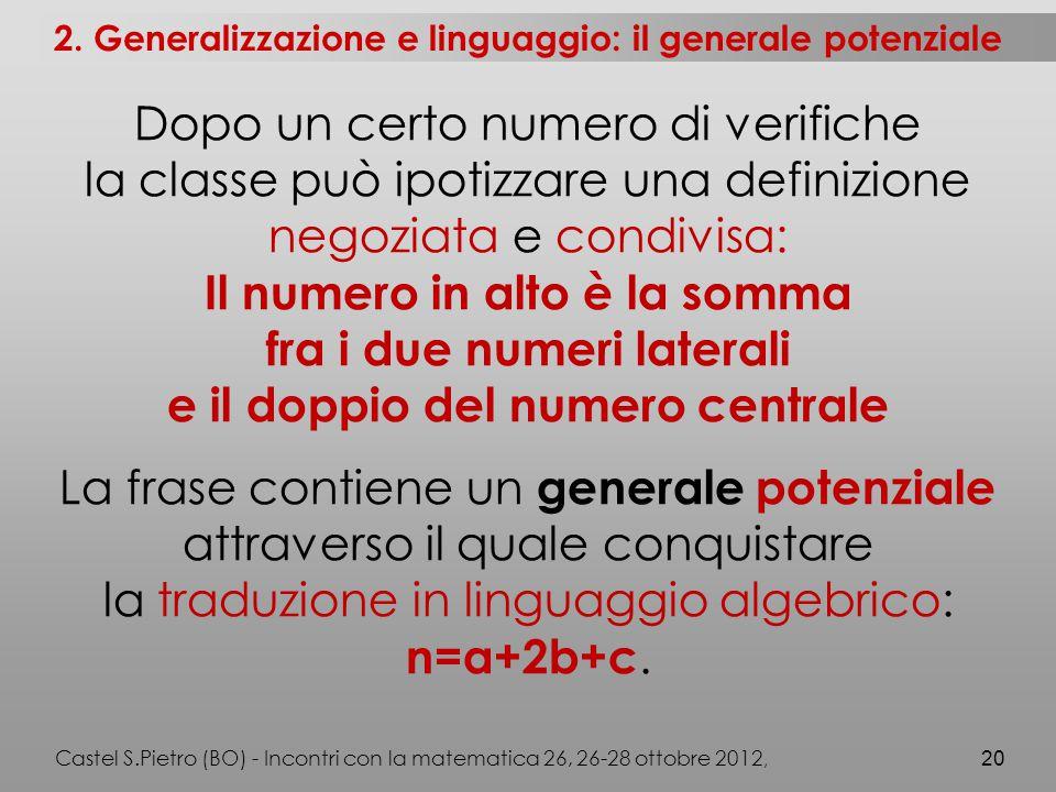 Dopo un certo numero di verifiche la classe può ipotizzare una definizione negoziata e condivisa: Il numero in alto è la somma fra i due numeri laterali e il doppio del numero centrale La frase contiene un generale potenziale attraverso il quale conquistare la traduzione in linguaggio algebrico: n=a+2b+c.