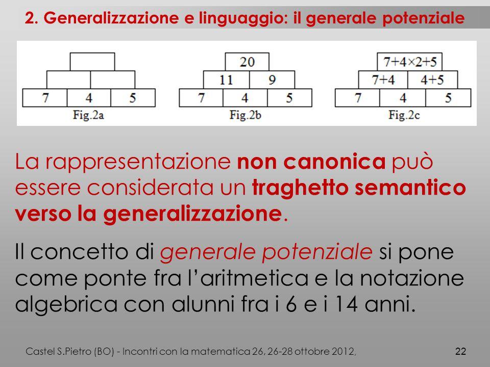 La rappresentazione non canonica può essere considerata un traghetto semantico verso la generalizzazione.