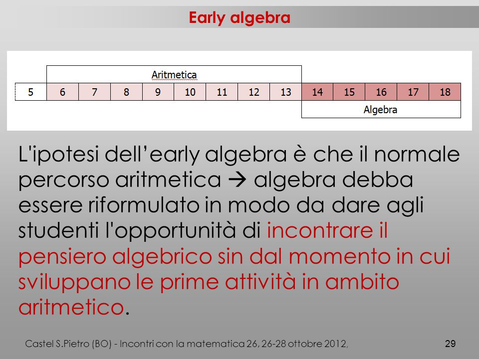 Early algebra L ipotesi dell'early algebra è che il normale percorso aritmetica  algebra debba essere riformulato in modo da dare agli studenti l opportunità di incontrare il pensiero algebrico sin dal momento in cui sviluppano le prime attività in ambito aritmetico.