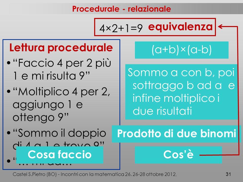 Procedurale - relazionale Castel S.Pietro (BO) - Incontri con la matematica 26, 26-28 ottobre 2012, 31 4×2+1=9 Lettura procedurale Faccio 4 per 2 più 1 e mi risulta 9 Moltiplico 4 per 2, aggiungo 1 e ottengo 9 Sommo il doppio di 4 a 1 e trovo 9 … mi dà… equivalenza (a+b)×(a-b) Sommo a con b, poi sottraggo b ad a e infine moltiplico i due risultati Prodotto di due binomi Cos'èCosa faccio