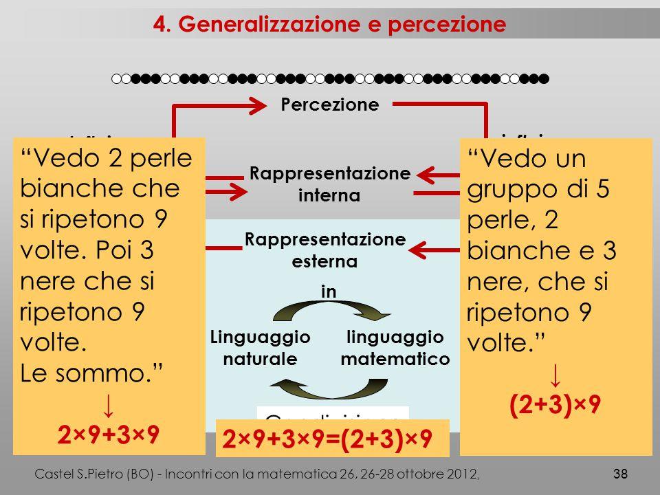 Castel S.Pietro (BO) - Incontri con la matematica 26, 26-28 ottobre 2012, 38 4.
