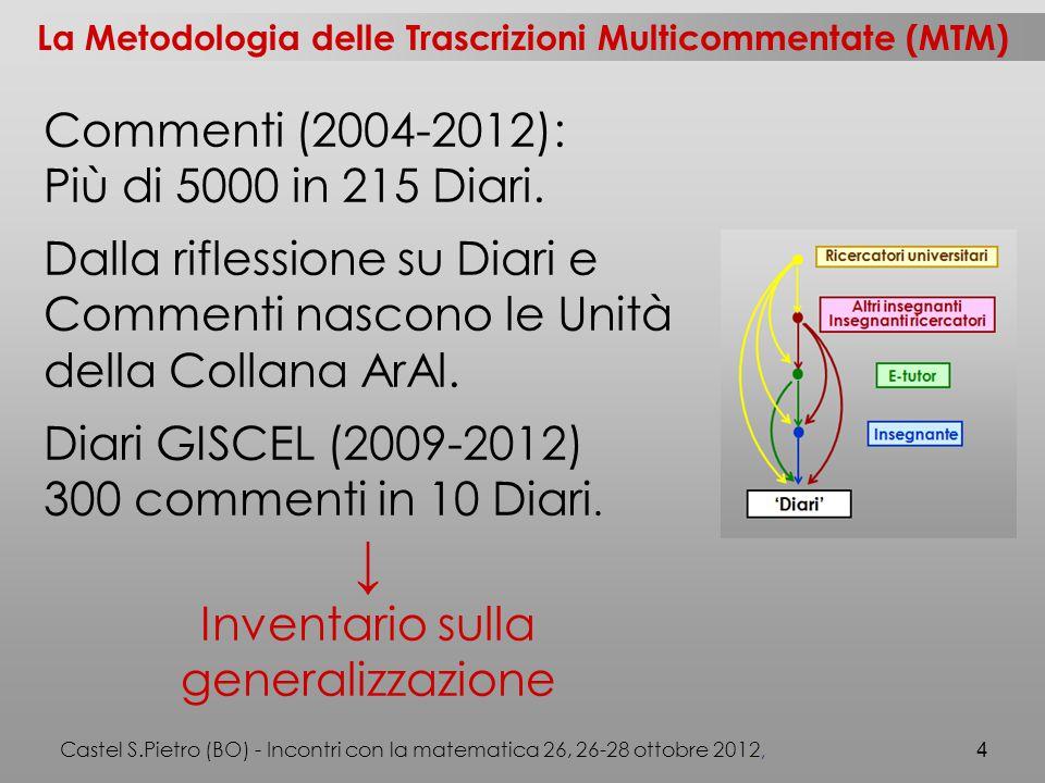 La Metodologia delle Trascrizioni Multicommentate (MTM) Commenti (2004-2012): Più di 5000 in 215 Diari.
