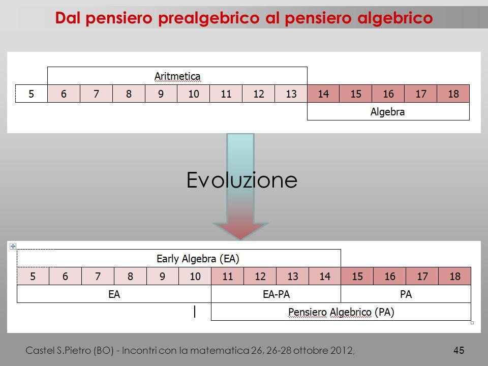 Dal pensiero prealgebrico al pensiero algebrico Evoluzione Castel S.Pietro (BO) - Incontri con la matematica 26, 26-28 ottobre 2012, 45
