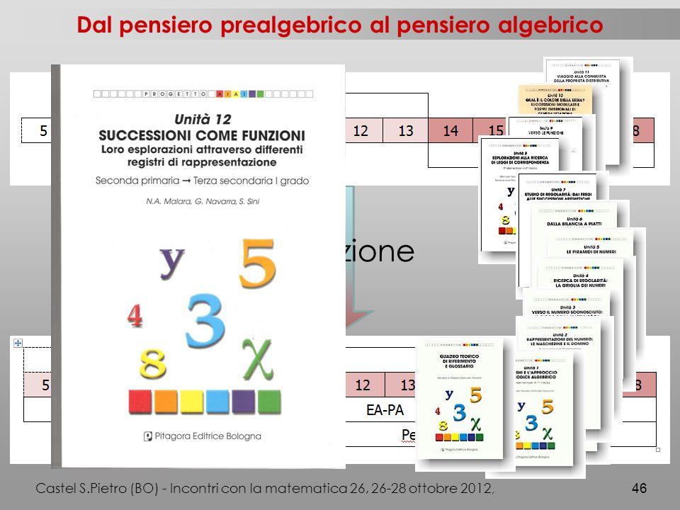 Dal pensiero prealgebrico al pensiero algebrico Evoluzione Castel S.Pietro (BO) - Incontri con la matematica 26, 26-28 ottobre 2012, 46