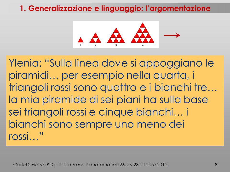 Castel S.Pietro (BO) - Incontri con la matematica 26, 26-28 ottobre 2012, 8 1.