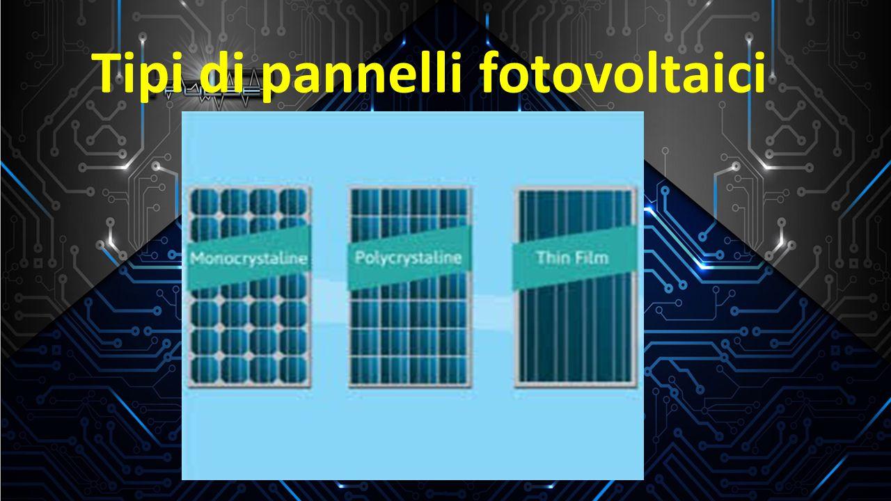 Monocristallino l modulo monocristallino è quello con efficienza maggiore: si va dal 15 al 20% di efficienza e, per produrre una potenza di 1 Kw di picco , ha bisogno di circa 6 metri quadrati.