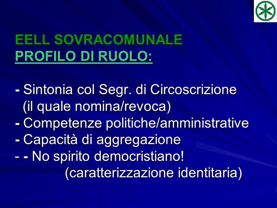 EELL SOVRACOMUNALE PROFILO DI RUOLO: - Sintonia col Segr. di Circoscrizione (il quale nomina/revoca) - Competenze politiche/amministrative - Capacità