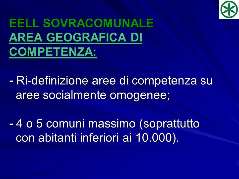 EELL SOVRACOMUNALE AREA GEOGRAFICA DI COMPETENZA: - Ri-definizione aree di competenza su aree socialmente omogenee; - 4 o 5 comuni massimo (soprattutt