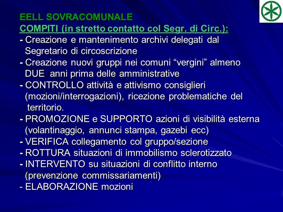 EELL SOVRACOMUNALE COMPITI (in stretto contatto col Segr. di Circ.): - Creazione e mantenimento archivi delegati dal Segretario di circoscrizione - Cr