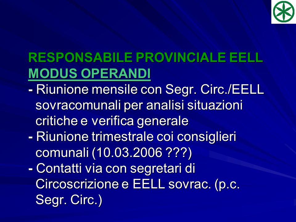 RESPONSABILE PROVINCIALE EELL MODUS OPERANDI - Riunione mensile con Segr. Circ./EELL sovracomunali per analisi situazioni critiche e verifica generale