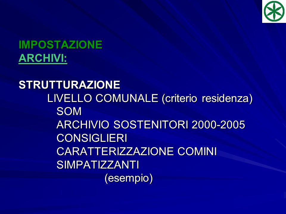 IMPOSTAZIONE ARCHIVI: STRUTTURAZIONE LIVELLO COMUNALE (criterio residenza) SOM ARCHIVIO SOSTENITORI 2000-2005 CONSIGLIERI CARATTERIZZAZIONE COMINI SIMPATIZZANTI (esempio)