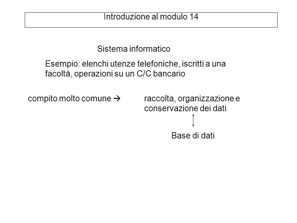 Introduzione al modulo 14 Sistema informatico raccolta, organizzazione e conservazione dei dati compito molto comune  Esempio: elenchi utenze telefoniche, iscritti a una facoltà, operazioni su un C/C bancario Base di dati