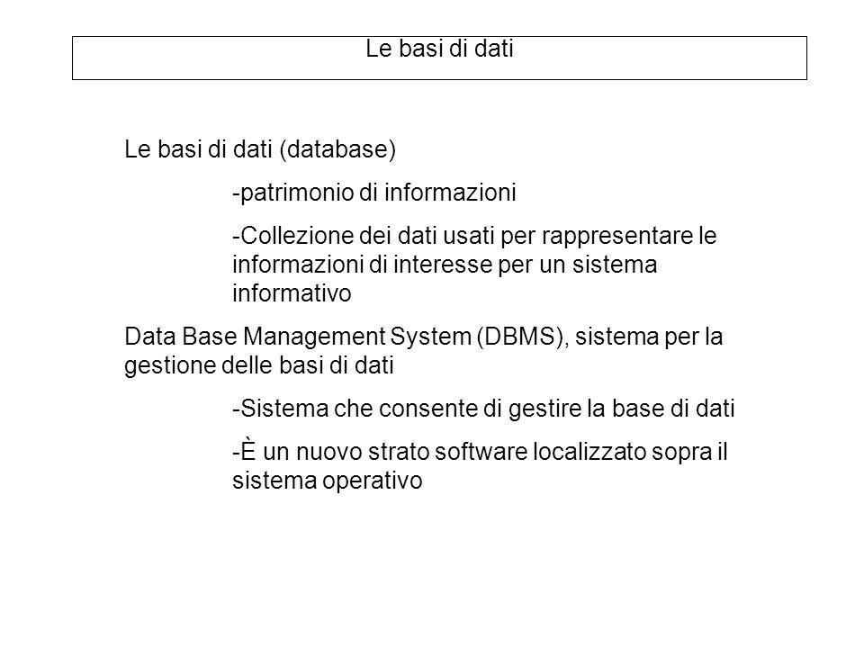 Le basi di dati Le basi di dati (database) -patrimonio di informazioni -Collezione dei dati usati per rappresentare le informazioni di interesse per un sistema informativo Data Base Management System (DBMS), sistema per la gestione delle basi di dati -Sistema che consente di gestire la base di dati -È un nuovo strato software localizzato sopra il sistema operativo