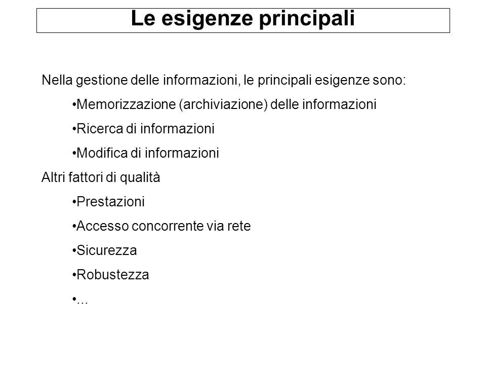 Le esigenze principali Nella gestione delle informazioni, le principali esigenze sono: Memorizzazione (archiviazione) delle informazioni Ricerca di informazioni Modifica di informazioni Altri fattori di qualità Prestazioni Accesso concorrente via rete Sicurezza Robustezza...