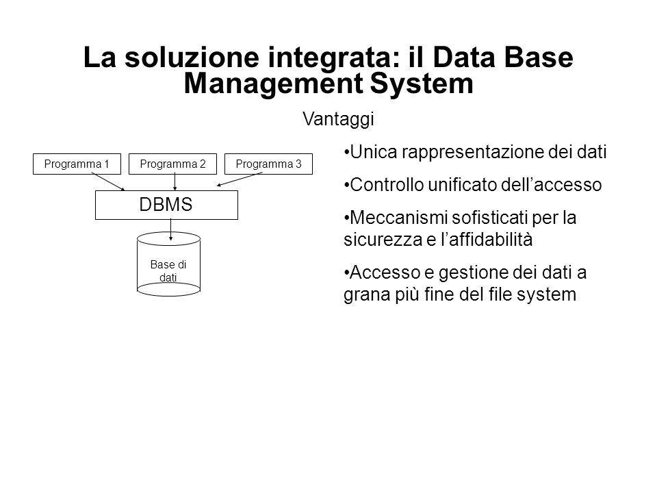La soluzione integrata: il Data Base Management System Programma 1Programma 3Programma 2 DBMS Base di dati Vantaggi Unica rappresentazione dei dati Controllo unificato dell'accesso Meccanismi sofisticati per la sicurezza e l'affidabilità Accesso e gestione dei dati a grana più fine del file system
