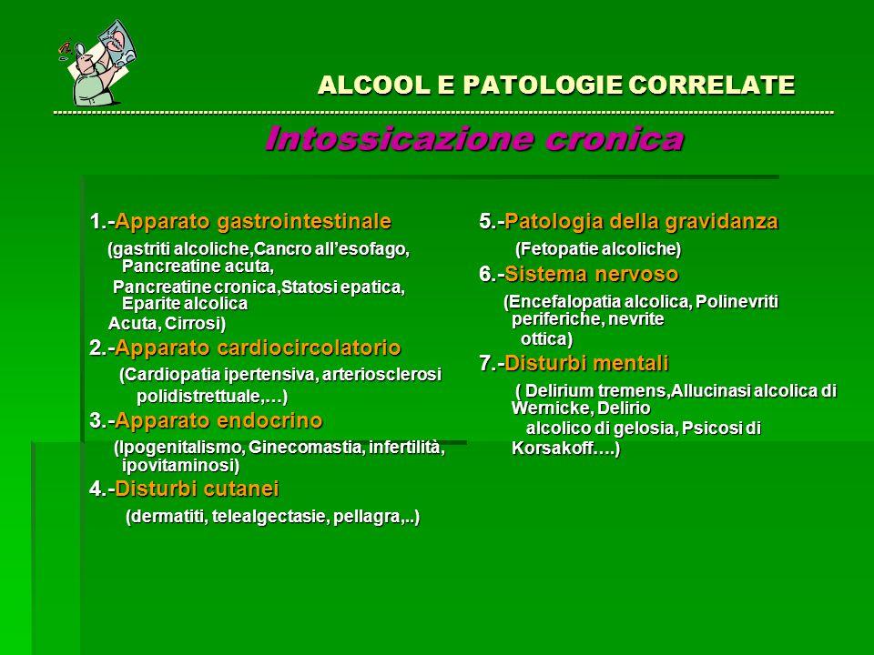 ALCOOL E PATOLOGIE CORRELATE ………………………………………………………………….………………………………………………………………………….