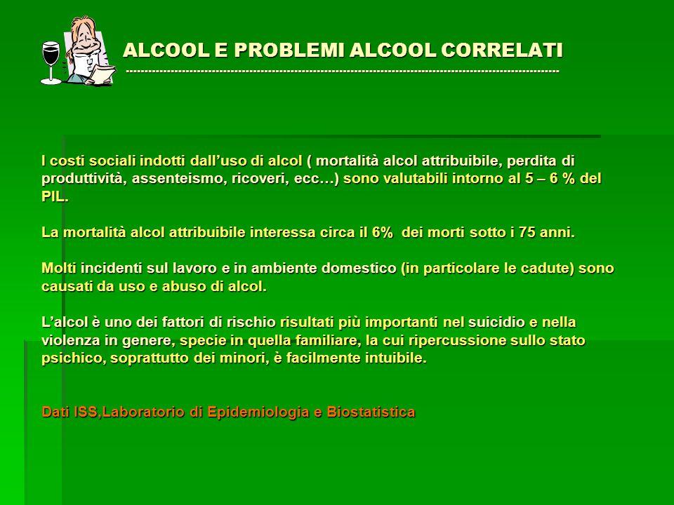ALCOOL E PROBLEMI ALCOOL CORRELATI ……………………………………………………………………..……………………………… ALCOOL E PROBLEMI ALCOOL CORRELATI ……………………………………………………………………..……………………………… I costi sociali indotti dall'uso di alcol ( mortalità alcol attribuibile, perdita di produttività, assenteismo, ricoveri, ecc…) sono valutabili intorno al 5 – 6 % del PIL.