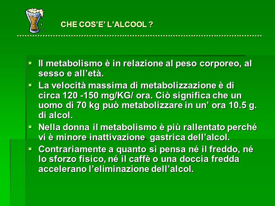 CHE COS'E' L'ALCOOL .…………………………………………………………………………………… CHE COS'E' L'ALCOOL .