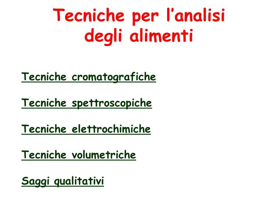Tecniche per l'analisi degli alimenti Tecniche cromatografiche Tecniche spettroscopiche Tecniche elettrochimiche Tecniche volumetriche Saggi qualitati