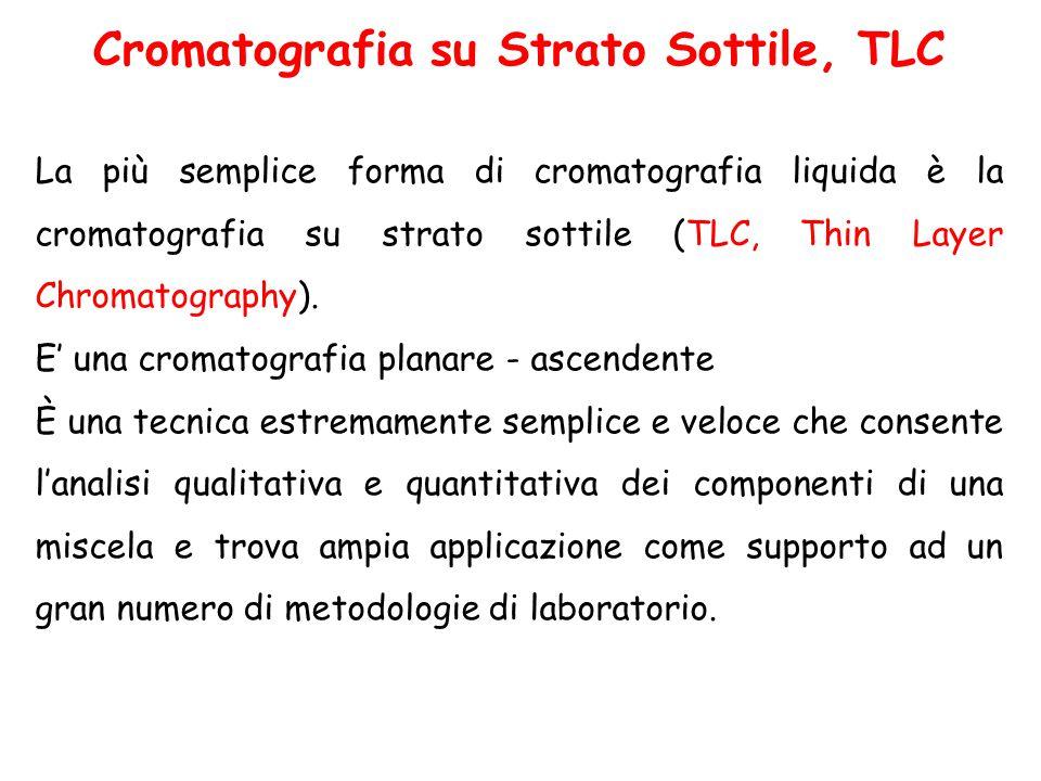 La più semplice forma di cromatografia liquida è la cromatografia su strato sottile (TLC, Thin Layer Chromatography). E' una cromatografia planare - a