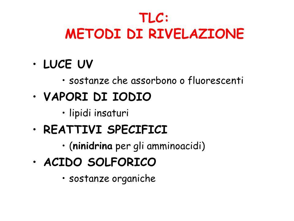 TLC: METODI DI RIVELAZIONE LUCE UV sostanze che assorbono o fluorescenti VAPORI DI IODIO lipidi insaturi REATTIVI SPECIFICI (ninidrina per gli amminoa