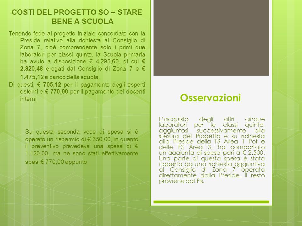 Osservazioni L'acquisto degli altri cinque laboratori per le classi quinte, aggiuntosi successivamente alla stesura del Progetto e su richiesta alla Preside della FS Area 1 Pof e delle FS Area 3, ha comportato un'aggiunta di spesa pari a € 2.500.